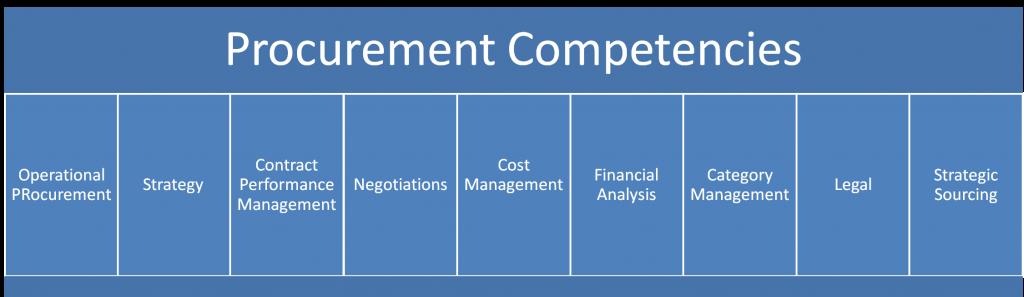 procurement competencies