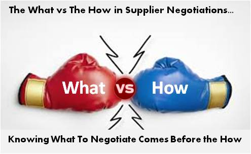 What vs How To Negotiate With Suppliers